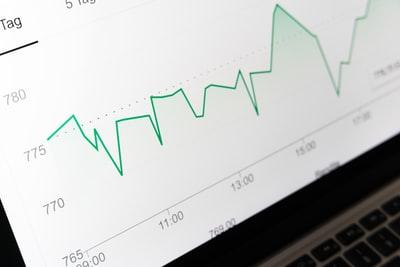 投資初心者の積立NISAの実績はどうなの