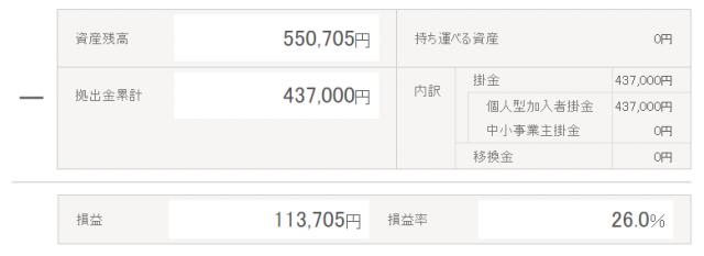 iDeCo(イデコ)初心者の運用18か月目(2021年6月)の実績